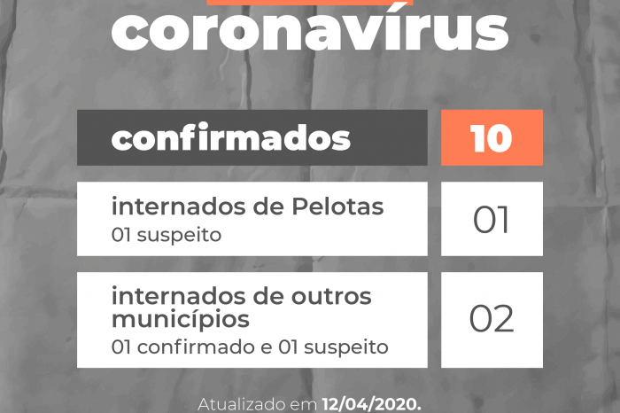 Boletim coronavírus nº 25 – 12/04/2020