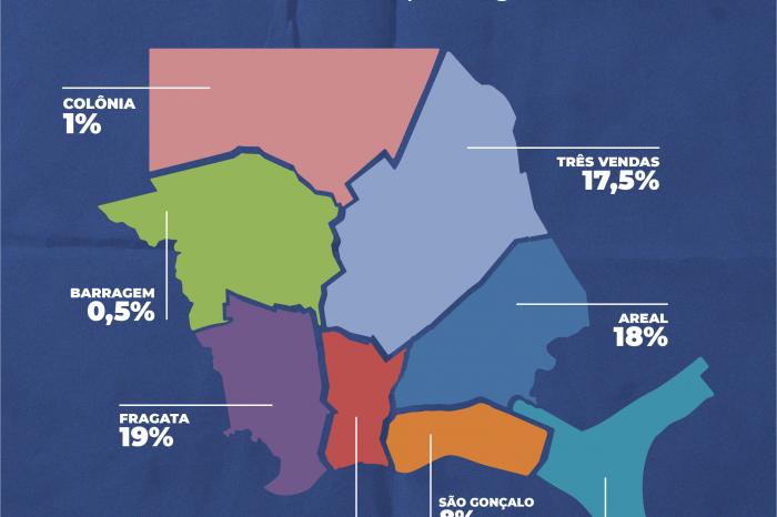 Fragata é o segundo bairro com mais casos de coronavírus