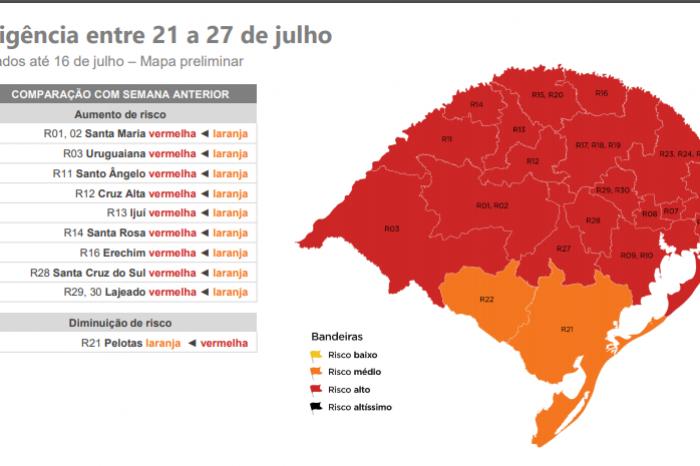 Pelotas retorna para bandeira laranja no Distanciamento Controlado
